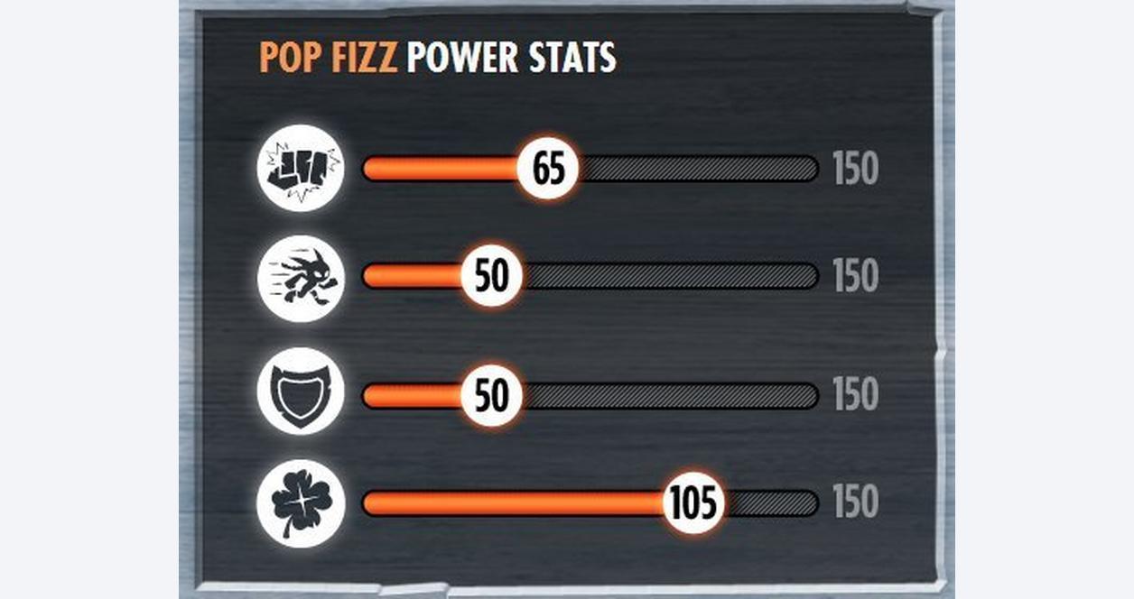 Skylanders Giants Pop Fizz Individual Character Pack