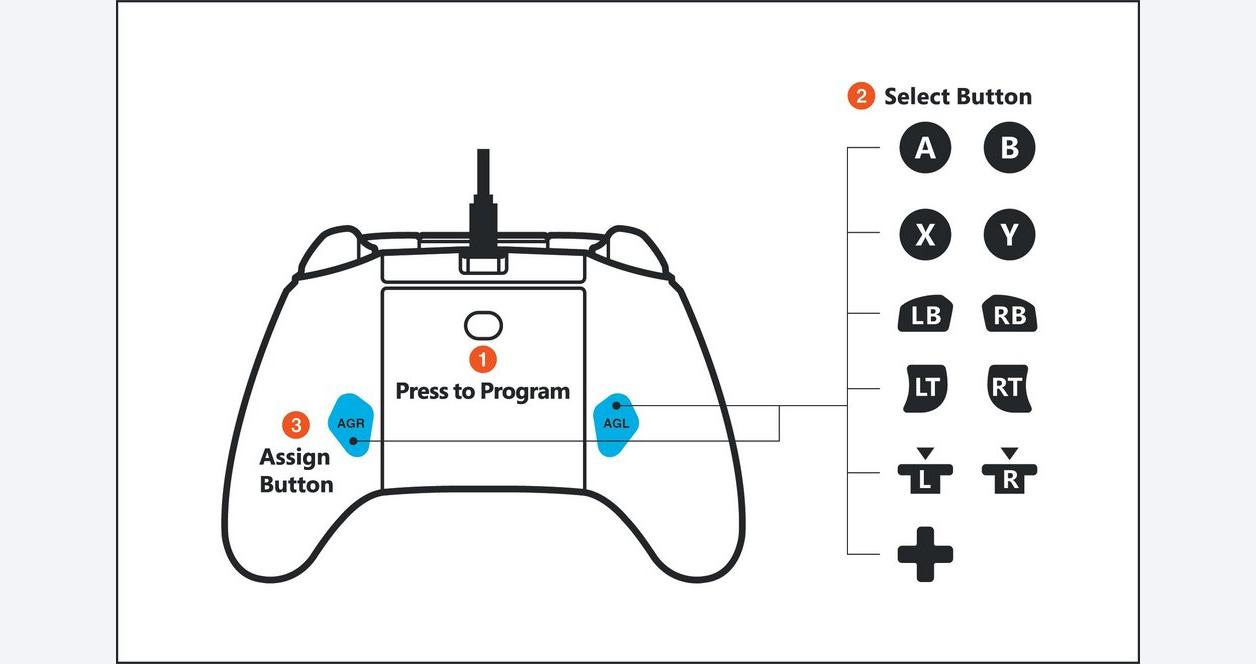Xbox One Black Enhanced Wired Controller