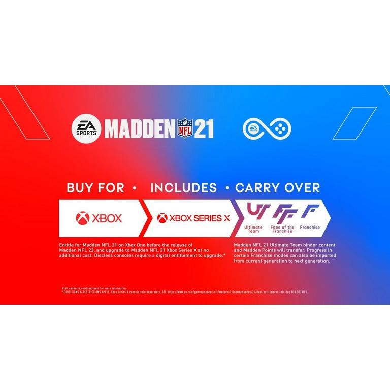 Madden NFL 21 Deluxe Edition