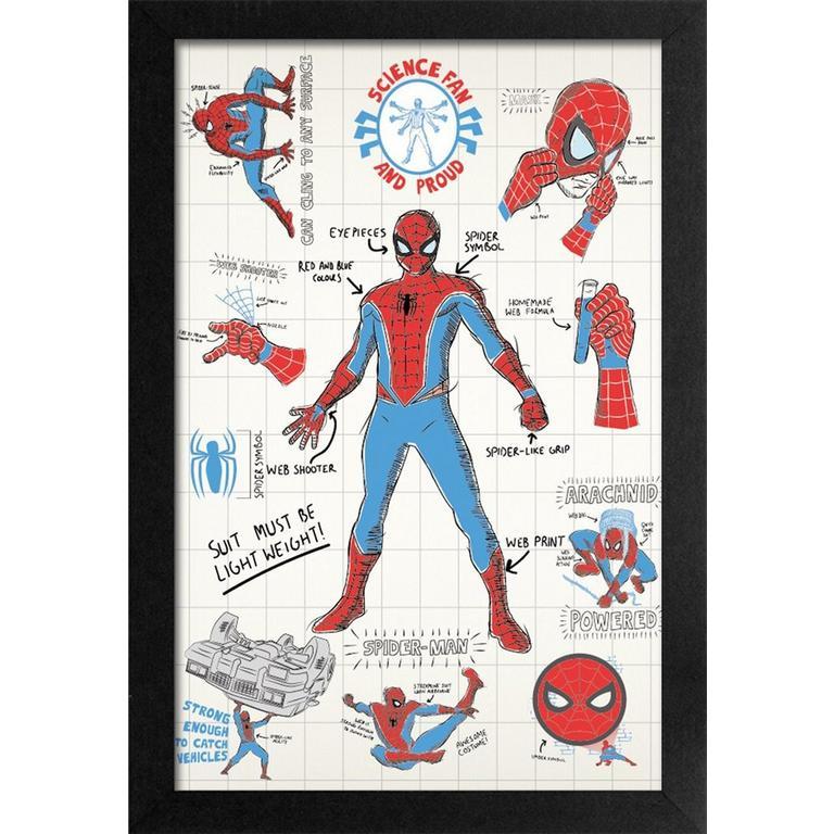 Marvel Spider-Man Infographic Art Print
