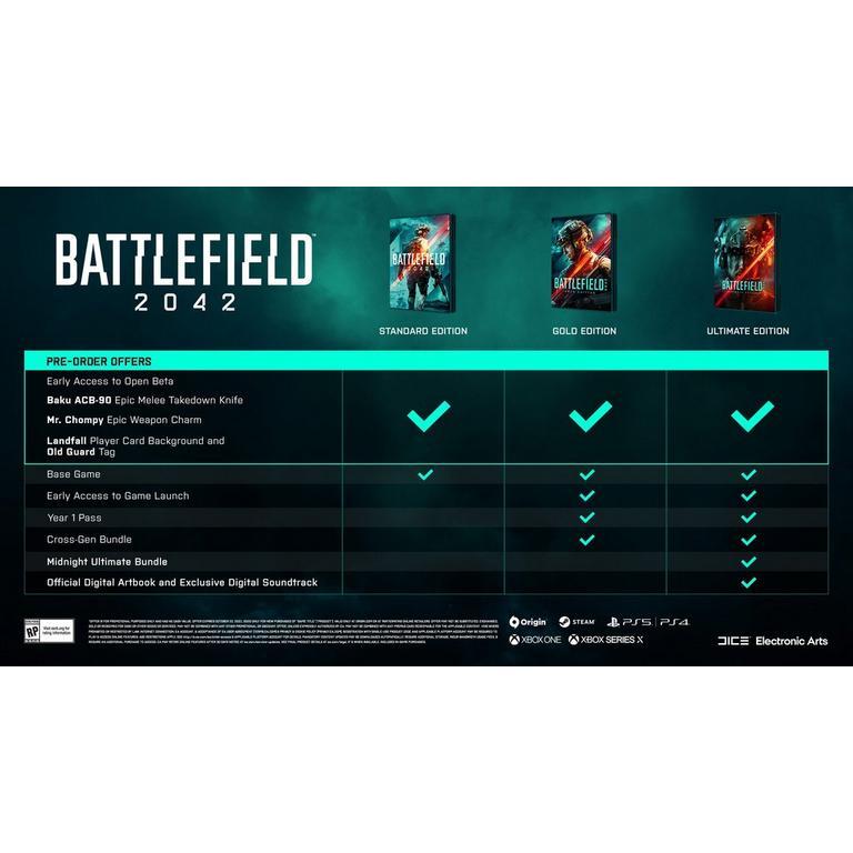 Battlefield 2042 Gold Edition - PC