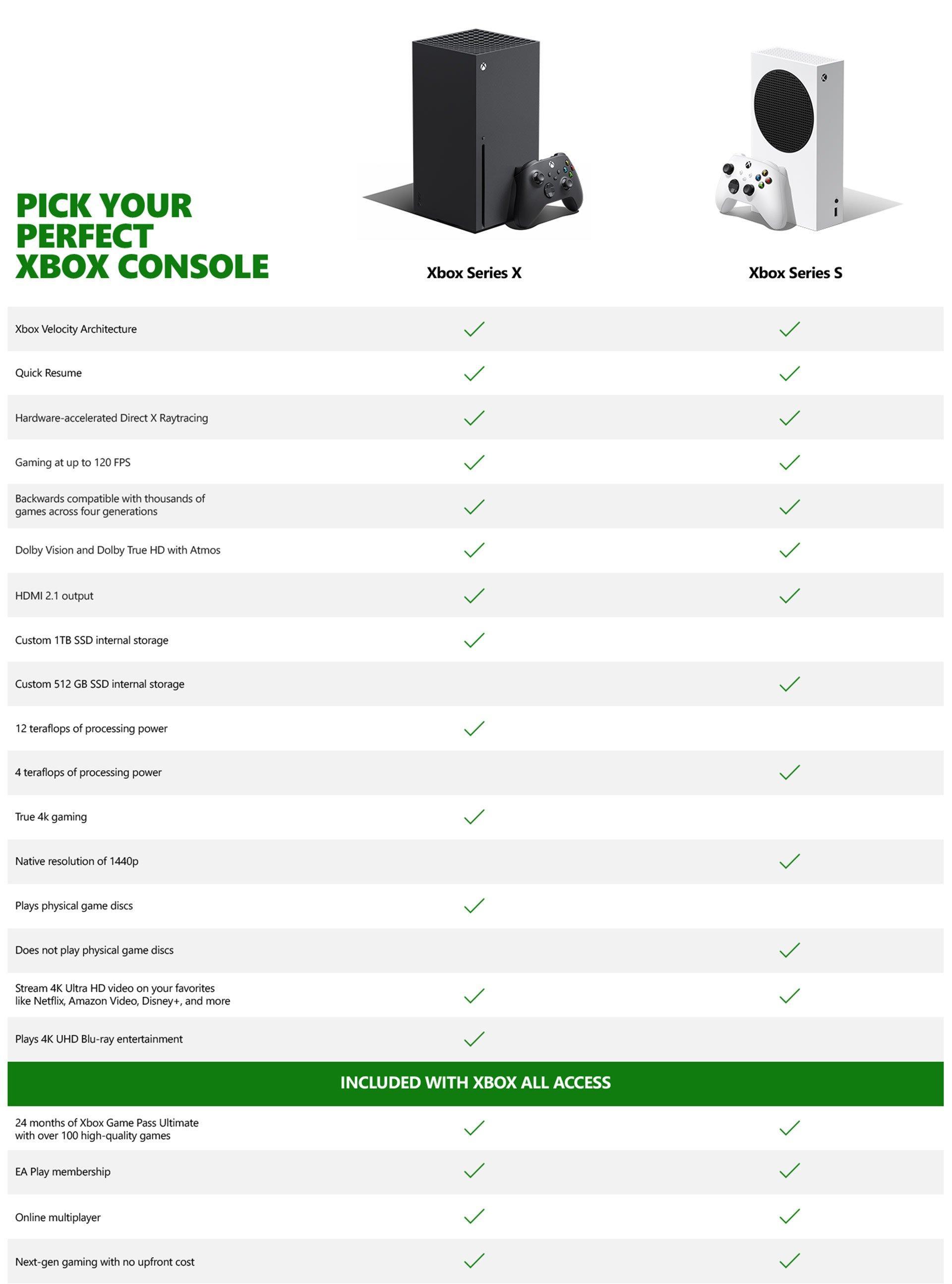 Xbox Series Console Comparison Chart